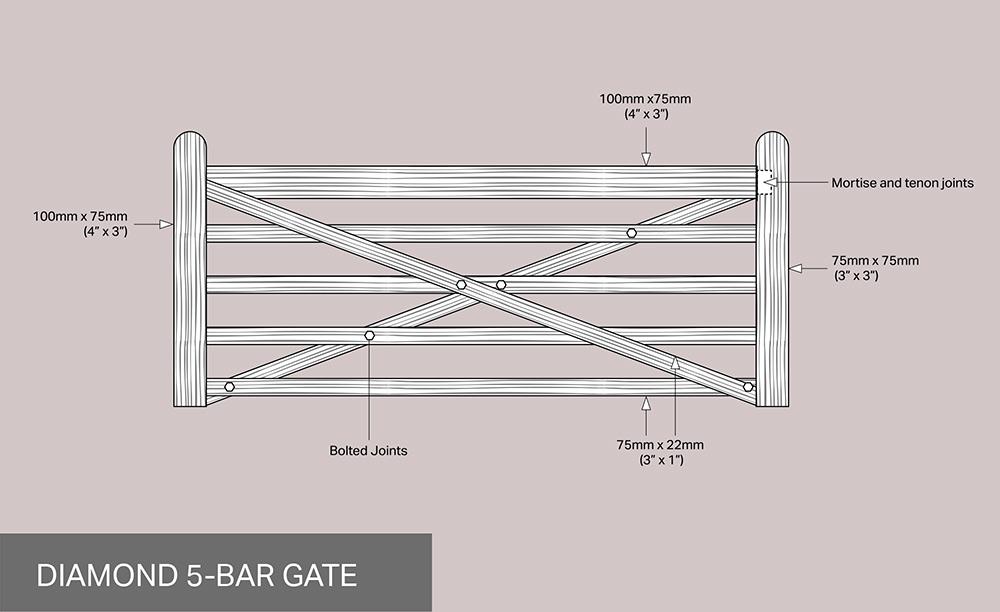 5 Bar Gates Hillsborough Fencing